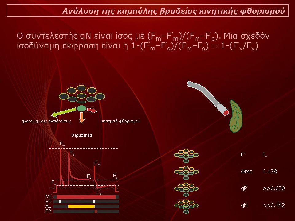 Ανάλυση της καμπύλης βραδείας κινητικής φθορισμού Ο συντελεστής qN είναι ίσος με (F m –F ' m )/(F m –F ' o ).
