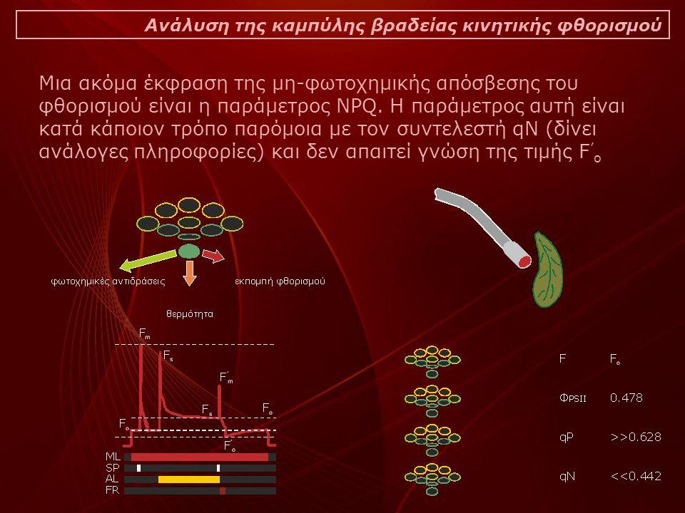 Ανάλυση της καμπύλης βραδείας κινητικής φθορισμού Μια ακόμα έκφραση της μη-φωτοχημικής απόσβεσης του φθορισμού είναι η παράμετρος NPQ. Η παράμετρος αυ