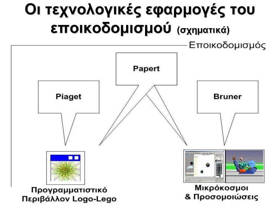 Χαρακτηριστικά του σχεδιασμού μαθησιακών περιβαλλόντων με βάση τις εποικοδομιστικές προσεγγίσεις   Θα πρέπει να: - παρέχει τη δυνατότητα εξερεύνησης ενός χώρου - ευνοεί την ανακατασκευή µιας ιδέας, φαινοµένου, γεγονότος - προσφέρει τη δυνατότητα να διαµορφώσει ο χρήστης πολλαπλές οπτικές - παρέχει αυθεντικές µαθησιακές δραστηριότητες - εκθέτει το χρήστη σε ανοικτού τύπου προβλήματα - βοηθά την έκφραση ιδεών και την ανταλλαγή απόψεων - διευκολύνει τον πειραµατισµό των χρηστών.