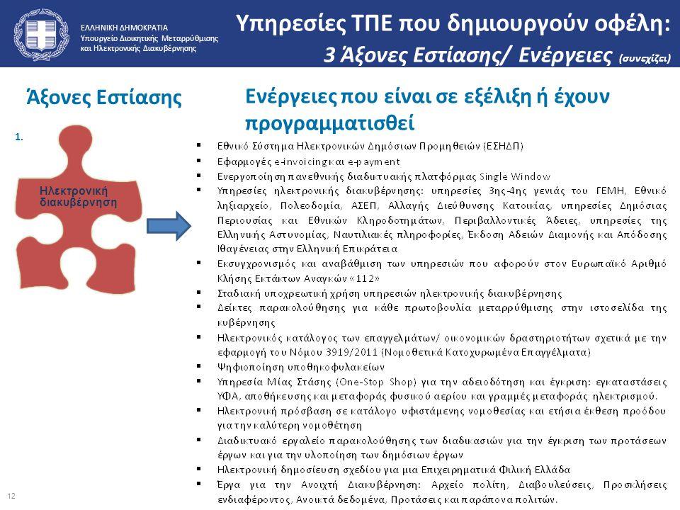 ΕΛΛΗΝΙΚΗ ΔΗΜΟΚΡΑΤΙΑ Υπουργείο Διοικητικής Μεταρρύθμισης και Ηλεκτρονικής Διακυβέρνησης Υπηρεσίες ΤΠΕ που δημιουργούν οφέλη: 3 Άξονες Εστίασης/ Ενέργει