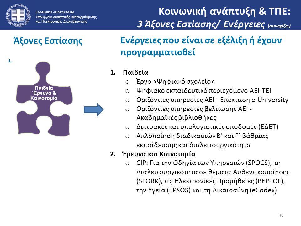 ΕΛΛΗΝΙΚΗ ΔΗΜΟΚΡΑΤΙΑ Υπουργείο Διοικητικής Μεταρρύθμισης και Ηλεκτρονικής Διακυβέρνησης Κοινωνική ανάπτυξη & ΤΠΕ: 3 Άξονες Εστίασης/ Ενέργειες (συνεχίζ