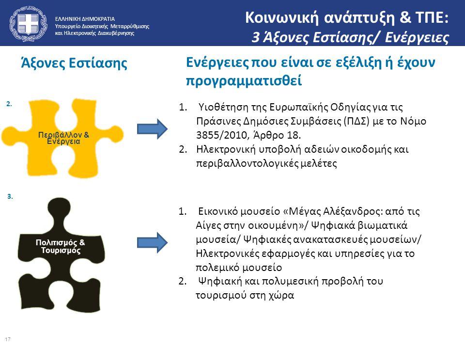 ΕΛΛΗΝΙΚΗ ΔΗΜΟΚΡΑΤΙΑ Υπουργείο Διοικητικής Μεταρρύθμισης και Ηλεκτρονικής Διακυβέρνησης Κοινωνική ανάπτυξη & ΤΠΕ: 3 Άξονες Εστίασης/ Ενέργειες 2. Περιβ
