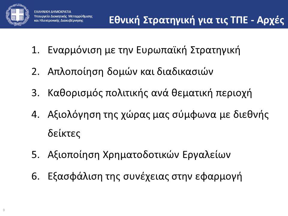 ΕΛΛΗΝΙΚΗ ΔΗΜΟΚΡΑΤΙΑ Υπουργείο Διοικητικής Μεταρρύθμισης και Ηλεκτρονικής Διακυβέρνησης 1.Εναρμόνιση με την Ευρωπαϊκή Στρατηγική 2.Απλοποίηση δομών και