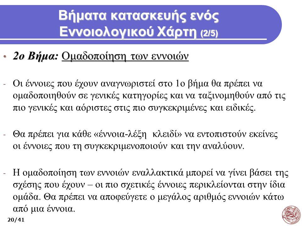 Βήματα κατασκευής ενός Εννοιολογικού Χάρτη (2/5) 2ο ΒήμαΟμαδοποίηση των εννοιών 2ο Βήμα: Ομαδοποίηση των εννοιών - Οι έννοιες που έχουν αναγνωριστεί σ