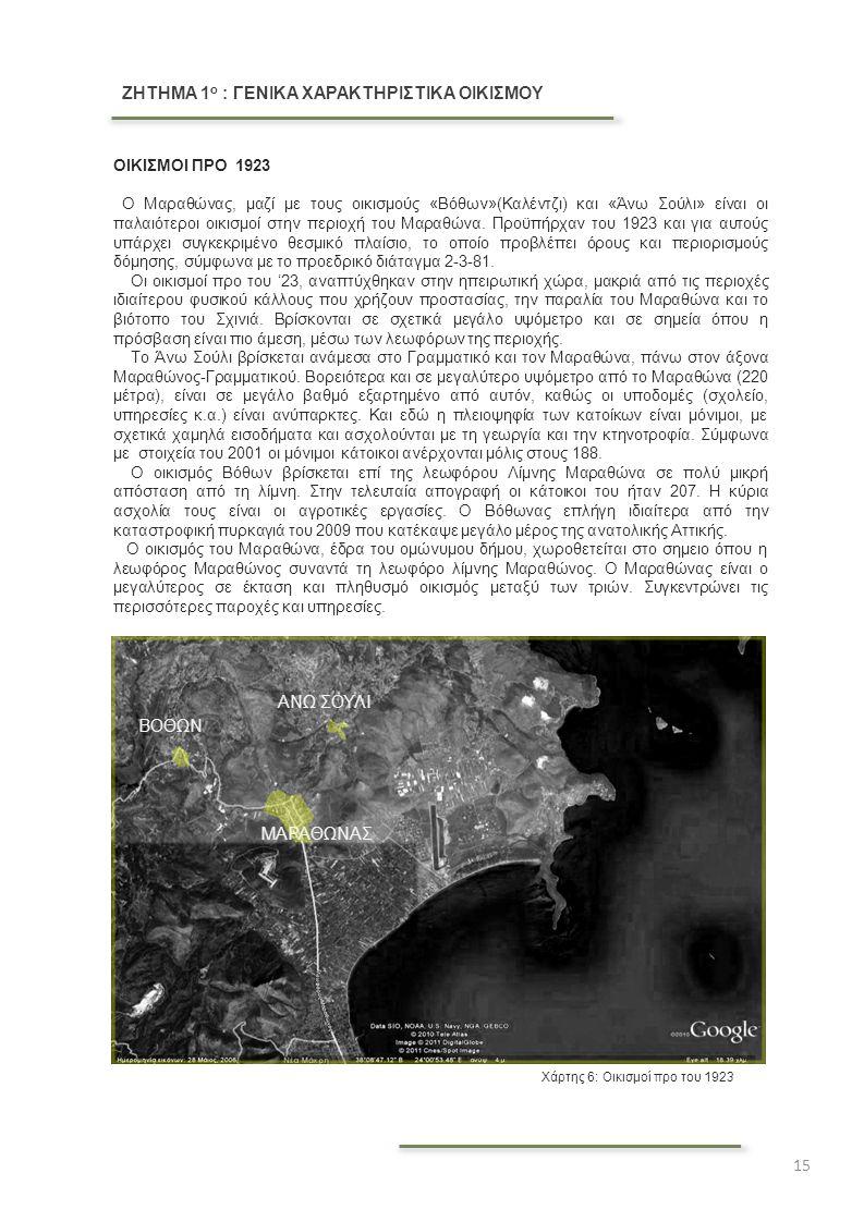 15 ΖΗΤΗΜΑ 1 ο : ΓΕΝΙΚΑ ΧΑΡΑΚΤΗΡΙΣΤΙΚΑ ΟΙΚΙΣΜΟΥ ΜΑΡΑΘΩΝΑΣ ΑΝΩ ΣΟΥΛΙ ΒΟΘΩΝ Χάρτης 6: Οικισμοί προ του 1923 ΟΙΚΙΣΜΟΙ ΠΡΟ 1923 Ο Μαραθώνας, μαζί με τους ο
