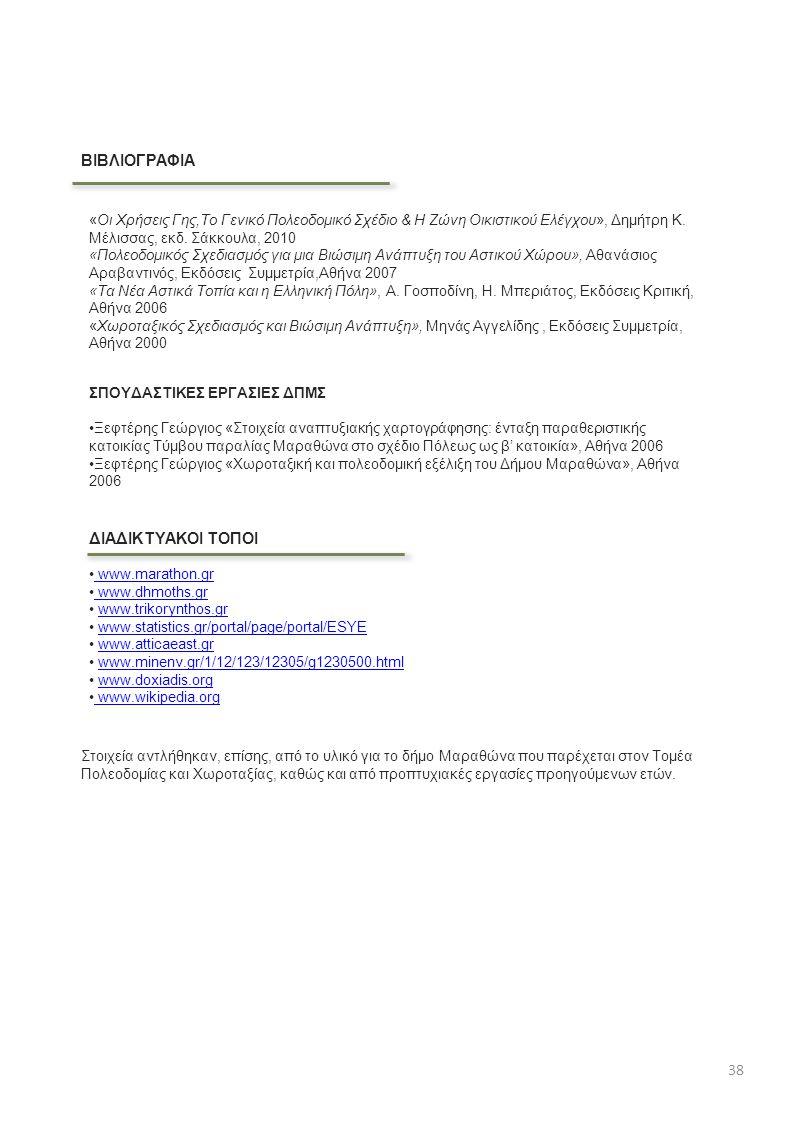 38 ΒΙΒΛΙΟΓΡΑΦΙΑ «Οι Χρήσεις Γης,Το Γενικό Πολεοδομικό Σχέδιο & Η Ζώνη Οικιστικού Ελέγχου», Δημήτρη Κ. Μέλισσας, εκδ. Σάκκουλα, 2010 «Πολεοδομικός Σχεδ
