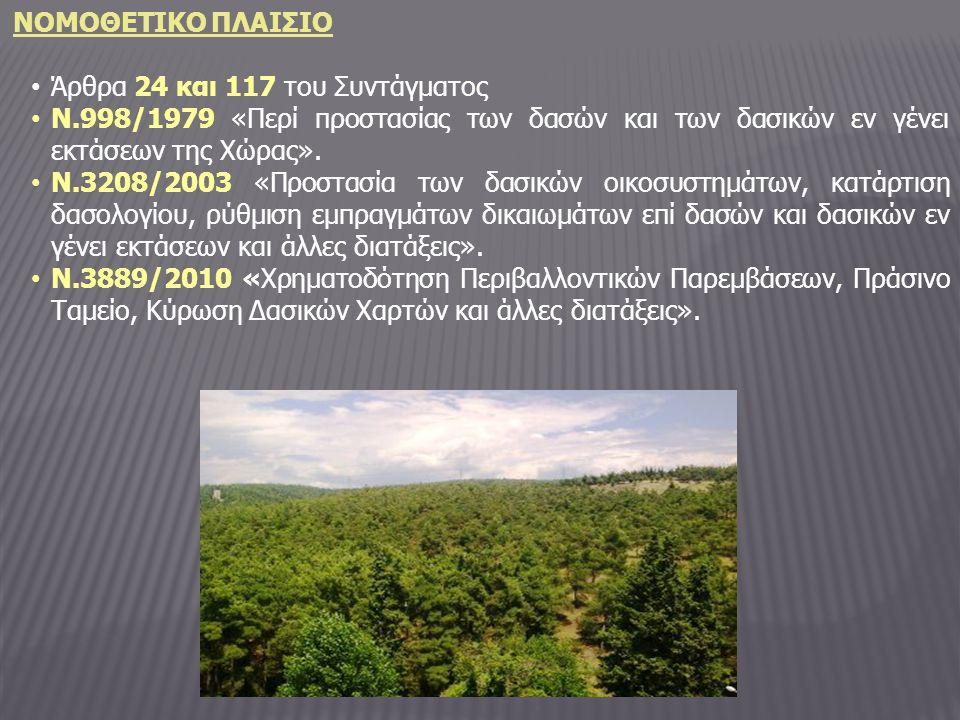 ΝΟΜΟΘΕΤΙΚΟ ΠΛΑΙΣΙΟ Άρθρα 24 και 117 του Συντάγματος Ν.998/1979 «Περί προστασίας των δασών και των δασικών εν γένει εκτάσεων της Χώρας». Ν.3208/2003 «Π