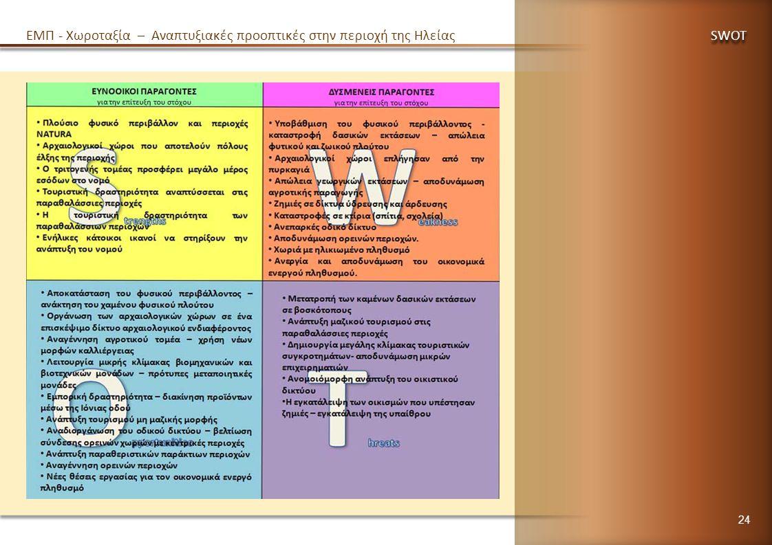 SWOT EMΠ - Χωροταξία – Αναπτυξιακές προοπτικές στην περιοχή της Ηλείας 24