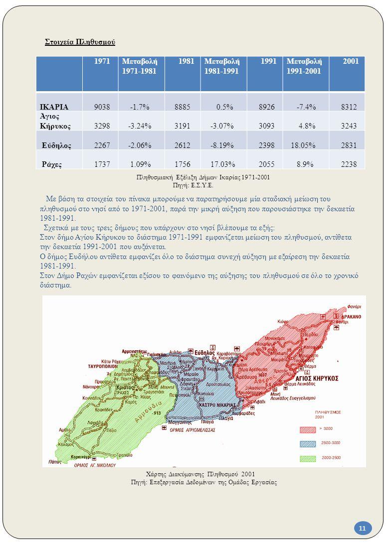 Με βάση τα στοιχεία του πίνακα μπορούμε να παρατηρήσουμε μία σταδιακή μείωση του πληθυσμού στο νησί από το 1971-2001, παρά την μικρή αύξηση που παρουσιάστηκε την δεκαετία 1981-1991.