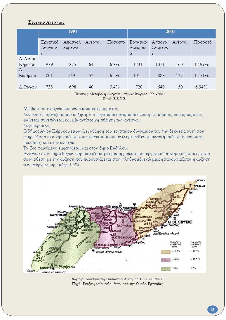 Με βάση τα στοιχεία του πίνακα παρατηρούμε ότι: Συνολικά εμφανίζεται μία αύξηση του εργατικού δυναμικού στου τρεις δήμους, που όμως όπως φαίνεται συνεπάγεται και μία αντίστοιχη αύξηση των ανέργων.