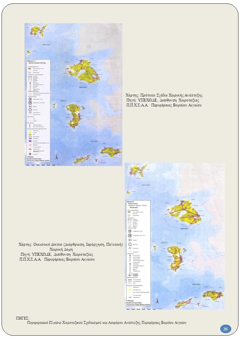 26 Χάρτης: Πρότυπο Σχέδιο Χωρικής Ανάπτυξης Πηγή: ΥΠΕΧΩΔΕ, Διεύθυνση Χωροταξίας Π.Π.Χ.Σ.Α.Α.