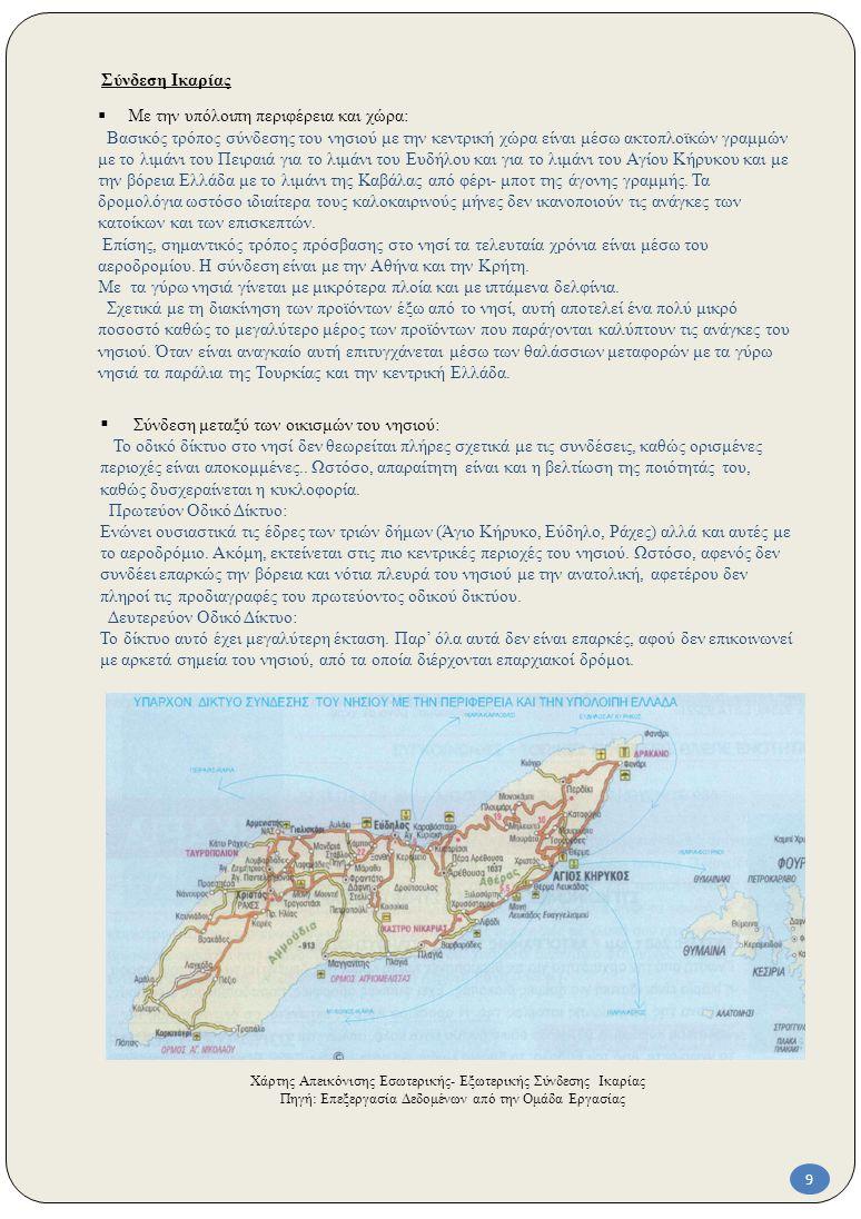  Με την υπόλοιπη περιφέρεια και χώρα: Βασικός τρόπος σύνδεσης του νησιού με την κεντρική χώρα είναι μέσω ακτοπλοϊκών γραμμών με το λιμάνι του Πειραιά για το λιμάνι του Ευδήλου και για το λιμάνι του Αγίου Κήρυκου και με την βόρεια Ελλάδα με το λιμάνι της Καβάλας από φέρι- μποτ της άγονης γραμμής.