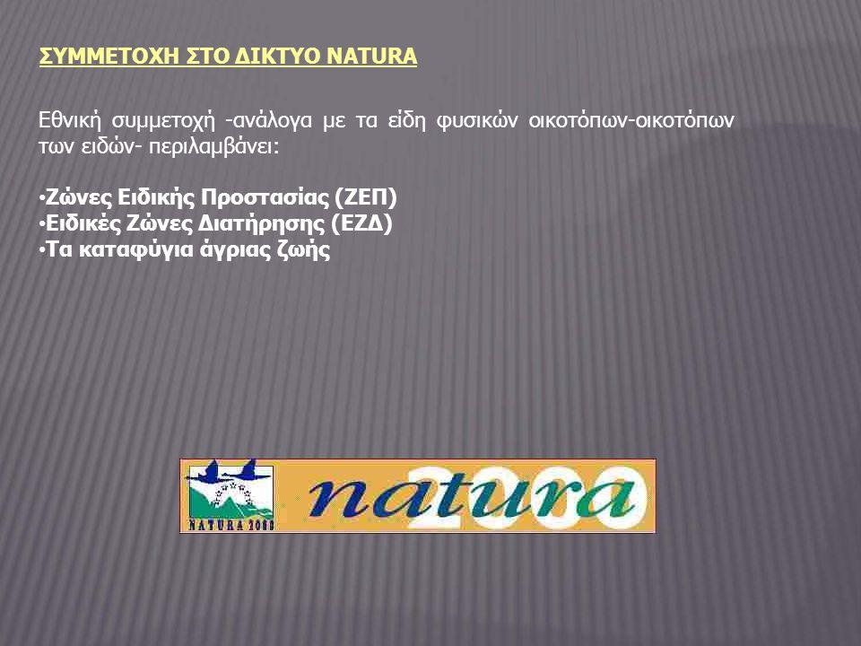 ΣΥΜΜΕΤΟΧΗ ΣΤΟ ΔΙΚΤΥΟ NATURA Εθνική συμμετοχή -ανάλογα με τα είδη φυσικών οικοτόπων-οικοτόπων των ειδών- περιλαμβάνει: Ζώνες Ειδικής Προστασίας (ΖΕΠ) Ειδικές Ζώνες Διατήρησης (ΕΖΔ) Τα καταφύγια άγριας ζωής
