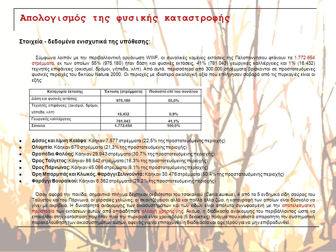Απολογισμός της φυσικής καταστροφής Στοιχεία - δεδομένα ενισχυτικά της υπόθεσης: Σύμφωνα λοιπόν με την περιβαλλοντική οργάνωση WWF, οι συνολικές καμέν