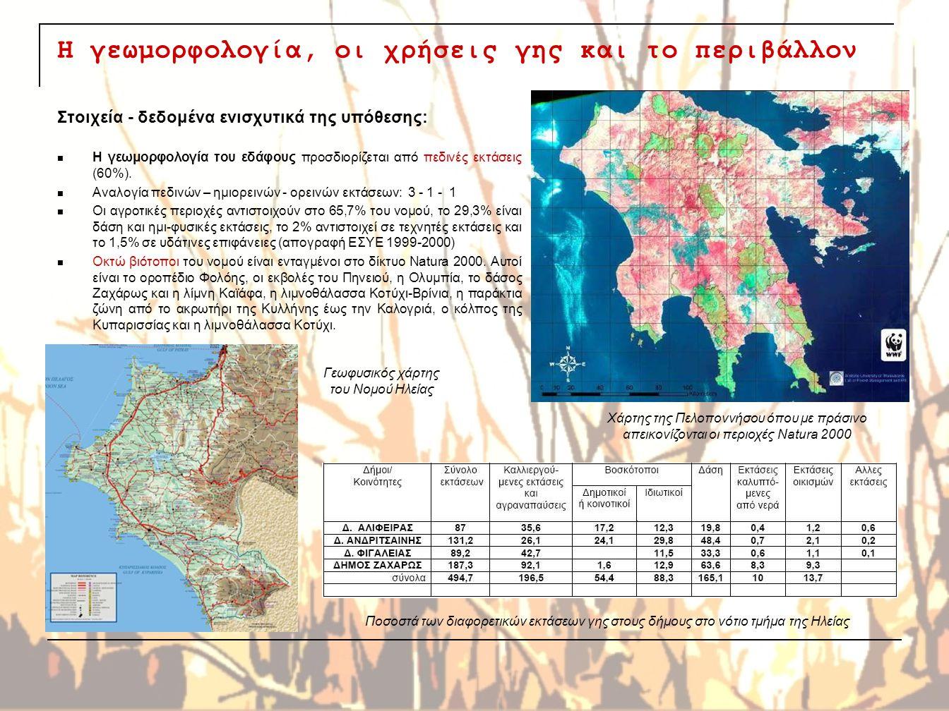 Η γεωμορφολογία, οι χρήσεις γης και το περιβάλλον Στοιχεία - δεδομένα ενισχυτικά της υπόθεσης: Η γεωμορφολογία του εδάφους προσδιορίζεται από πεδινές