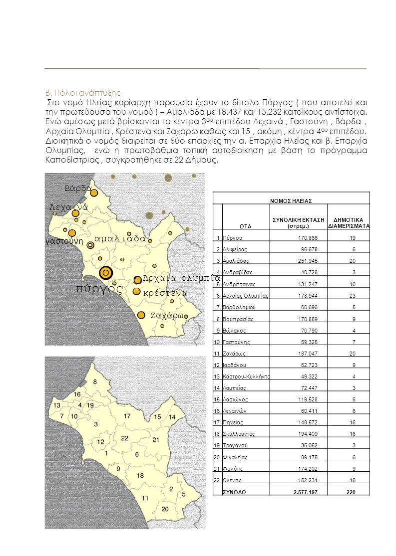 Β. Πόλοι ανάπτυξης Στο νομό Ηλείας κυρίαρχη παρουσία έχουν το δίπολο Πύργος ( που αποτελεί και την πρωτεύουσα του νομού ) – Αμαλιάδα με 18.437 και 15.