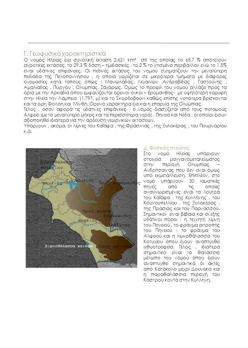 Γ. Γεωφυσικά χαρακτηριστικά Ο νομός Ηλείας έχει συνολική έκταση 2.621 km³ επί της οποίας τo 65,7 % αποτελούν αγροτικές εκτάσεις, το 29,3 % δάση – ημιδ