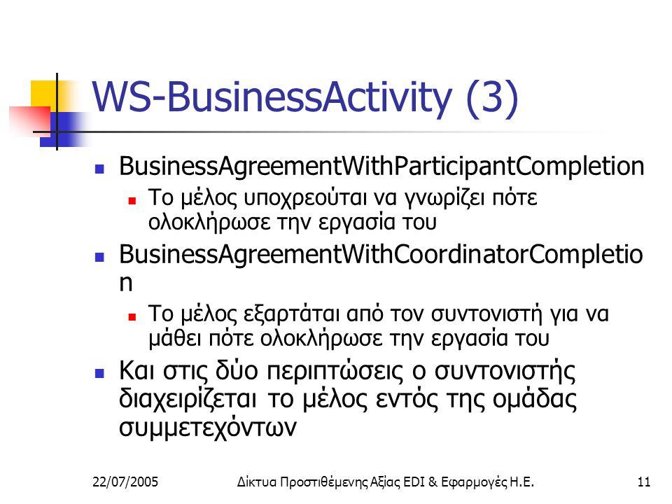 22/07/2005Δίκτυα Προστιθέμενης Αξίας EDI & Εφαρμογές Η.Ε.11 WS-BusinessActivity (3) BusinessAgreementWithParticipantCompletion Το μέλος υποχρεούται να γνωρίζει πότε ολοκλήρωσε την εργασία του BusinessAgreementWithCoordinatorCompletio n Το μέλος εξαρτάται από τον συντονιστή για να μάθει πότε ολοκλήρωσε την εργασία του Και στις δύο περιπτώσεις ο συντονιστής διαχειρίζεται το μέλος εντός της ομάδας συμμετεχόντων