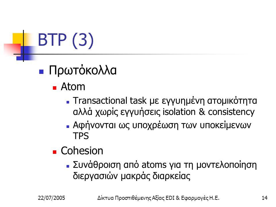 22/07/2005Δίκτυα Προστιθέμενης Αξίας EDI & Εφαρμογές Η.Ε.14 BTP (3) Πρωτόκολλα Atom Transactional task με εγγυημένη ατομικότητα αλλά χωρίς εγγυήσεις isolation & consistency Αφήνονται ως υποχρέωση των υποκείμενων TPS Cohesion Συνάθροιση από atoms για τη μοντελοποίηση διεργασιών μακράς διαρκείας