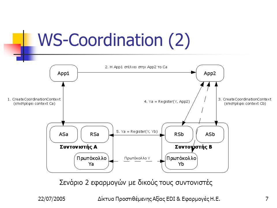 22/07/2005Δίκτυα Προστιθέμενης Αξίας EDI & Εφαρμογές Η.Ε.8 WS-AtomicTransaction 3 πρωτόκολλα για short-lived transactions με χρήση εντός του WS-Coordination Completion Αρχικοποίηση commit ή abort Ακολουθεί Volatile 2PC και Durable 2PC Volatile 2PC Για μεταβατικούς πόρους (π.χ.