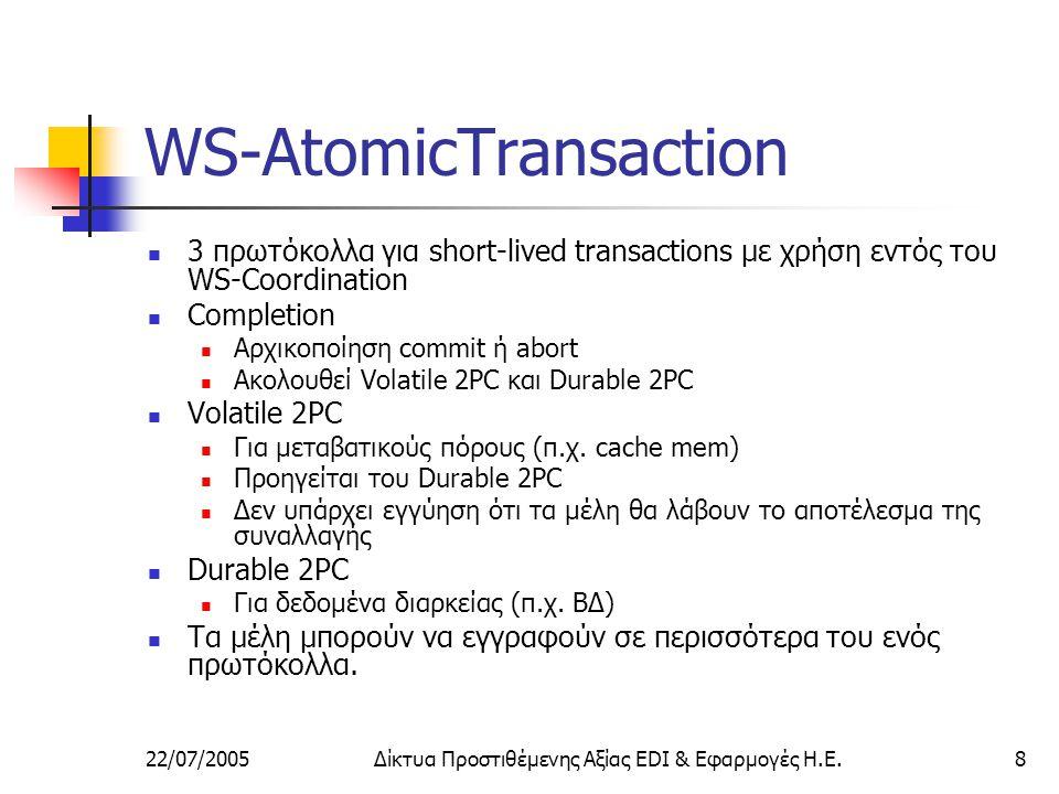 22/07/2005Δίκτυα Προστιθέμενης Αξίας EDI & Εφαρμογές Η.Ε.9 WS-BusinessActivity (1) Πρωτόκολλα για Business Activities εντός του WS- Coordination Business Activities Κατανάλωση πολλών διαφορετικών πόρων σε μεγάλο χρονικό διάστημα Ενδεχομένως περιλαμβάνει πολλές ατομικές συναλλαγές Απομονωμένες δράσεις εντός της δραστηριότητας είναι ίσως ορατές πριν το τέλος αυτής Η απάντηση σε μία αίτηση μπορεί να καθυστερήσει σημαντικά Ορίζονται αντισταθμιστικές δραστηριότητες.