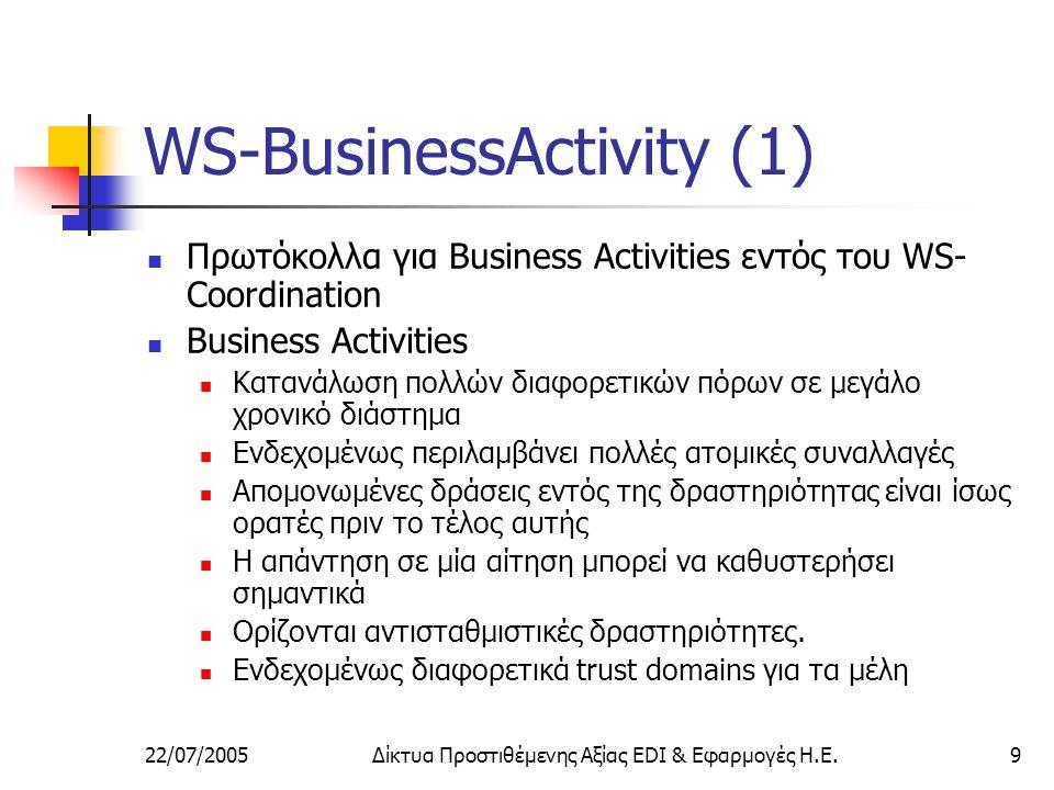 22/07/2005Δίκτυα Προστιθέμενης Αξίας EDI & Εφαρμογές Η.Ε.10 WS-BusinessActivity (2) Από χαρακτηριστικά BAs προκύπτουν σχεδιαστικές επιλογές: Ακριβής καταγραφή αλλαγών κατάστασης συστήματος Επιβεβαίωση λήψης ειδοποίησης για κάθε τύπο ειδοποίησης Κάθε ειδοποίηση ξεχωριστό μήνυμα Το μοντέλο παρέχει τις εξής ευκολίες: Αναδρομική χρήση συλλογών από WS Δυναμική λίστα συμμετεχόντων στο συντονισμό Δυνατή η ανακοίνωση αποτελέσματος από τα μέλη πριν ερωτηθούν (χρήση πιθανόν από exception handlers) Επιτρέπεται στα μέλη η εκτέλεση «αβέβαιων» εργασιών (πολλές ανεξάρτητες δράσεις & υπηρεσίες)