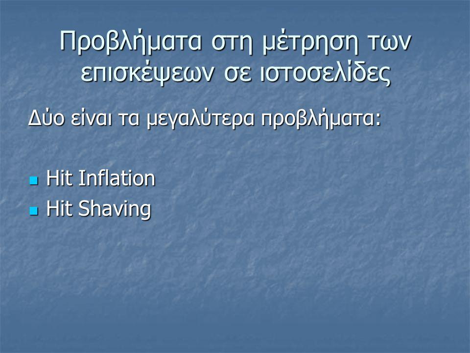 Προβλήματα στη μέτρηση των επισκέψεων σε ιστοσελίδες Δύο είναι τα μεγαλύτερα προβλήματα: Hit Inflation Hit Inflation Hit Shaving Hit Shaving