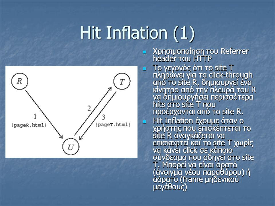 Hit Inflation (1) Χρησιμοποίηση του Referrer header του HTTP Χρησιμοποίηση του Referrer header του HTTP Το γεγονός ότι το site Τ πληρώνει για τα click