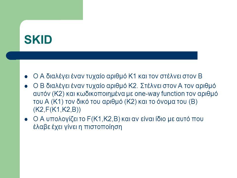 SKID Ο Α διαλέγει έναν τυχαίο αριθμό Κ1 και τον στέλνει στον Β Ο Β διαλέγει έναν τυχαίο αριθμό Κ2. Στέλνει στον Α τον αριθμό αυτόν (Κ2) και κωδικοποιη