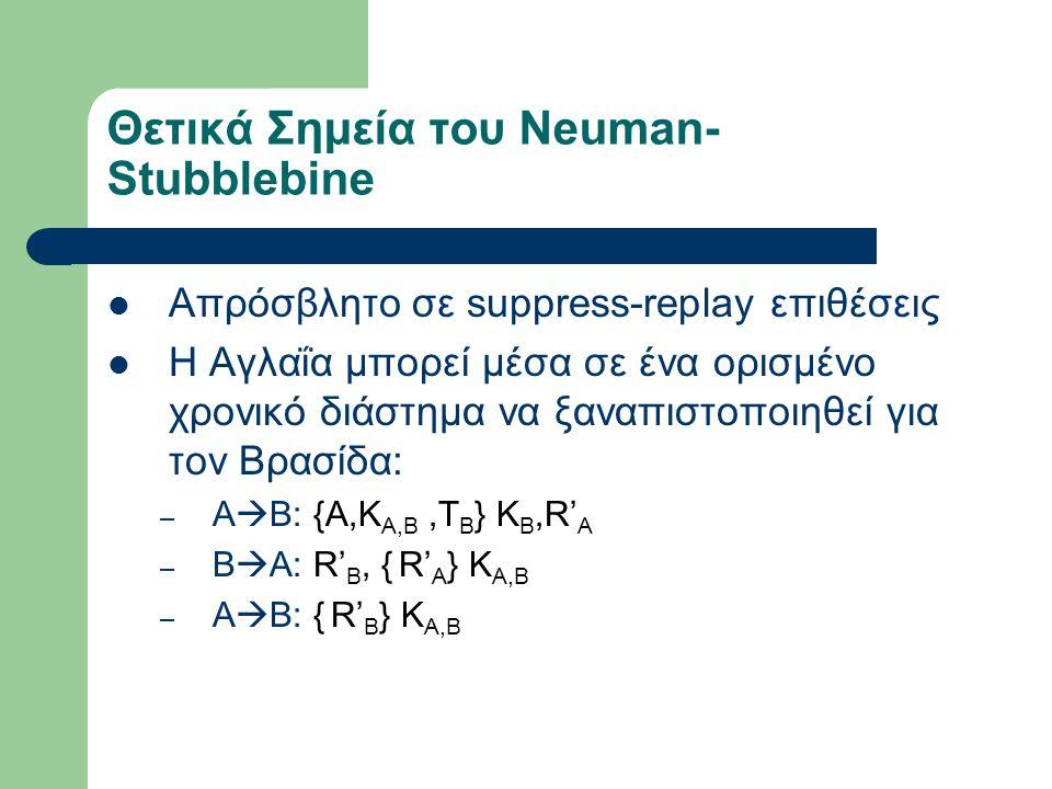 Θετικά Σημεία του Neuman- Stubblebine Απρόσβλητο σε suppress-replay επιθέσεις Η Αγλαΐα μπορεί μέσα σε ένα ορισμένο χρονικό διάστημα να ξαναπιστοποιηθε
