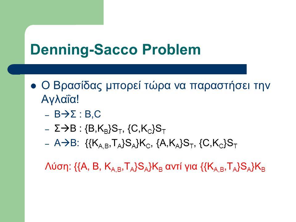 Denning-Sacco Problem Ο Βρασίδας μπορεί τώρα να παραστήσει την Αγλαΐα! – Β  Σ : B,C – Σ  B : {B,K B }S T, {C,K C }S T – A  B: {{K A,B,T A }S A }K C
