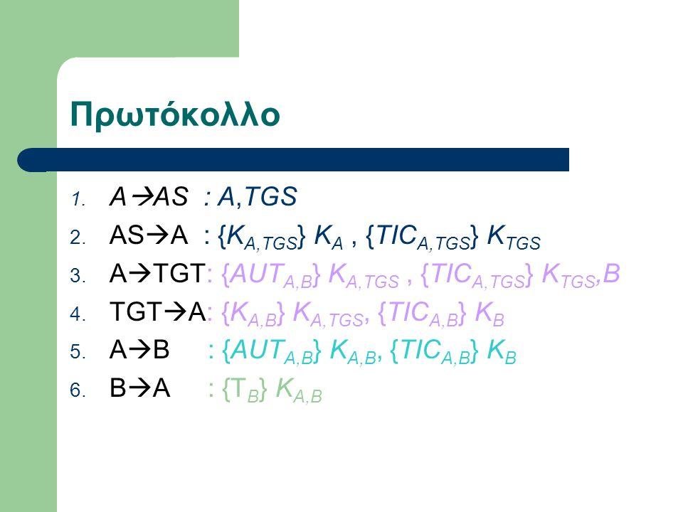 Πρωτόκολλο 1. A  AS : A,TGS 2. AS  A : {K A,TGS } K A, {TIC A,TGS } K TGS 3. A  TGT: {AUT A,B } K A,TGS, {TIC A,TGS } K TGS,B 4. TGT  A: {K A,B }