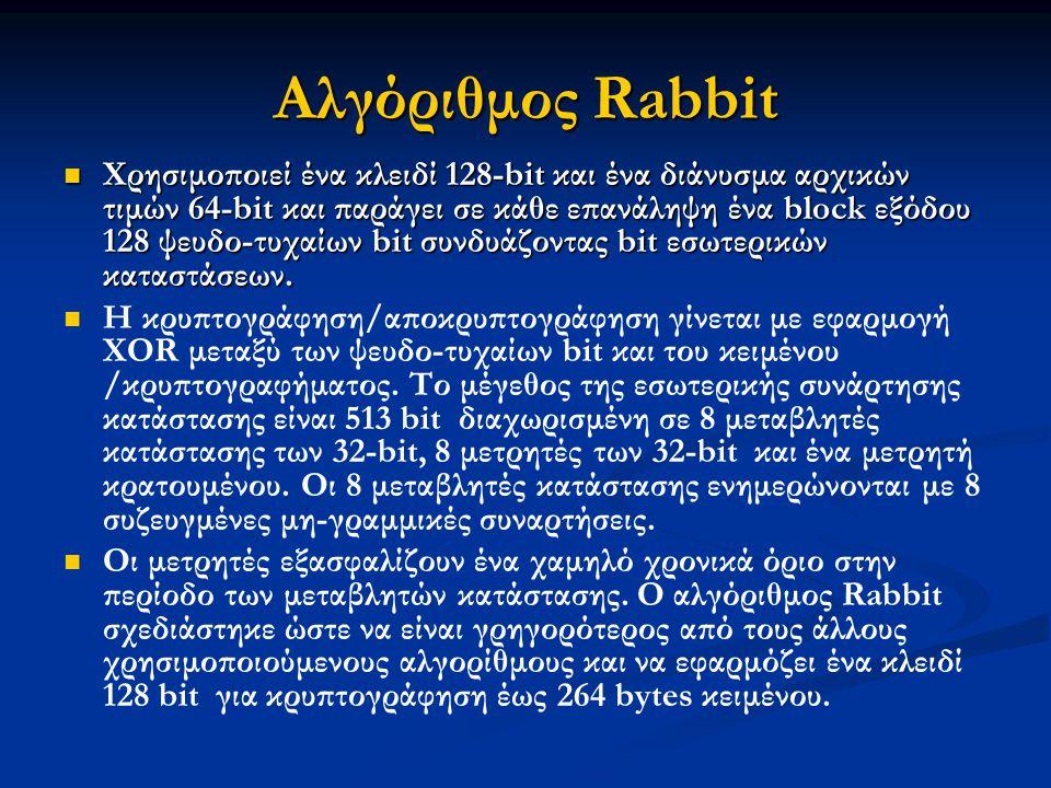 Αλγόριθμος Rabbit Χρησιμοποιεί ένα κλειδί 128-bit και ένα διάνυσμα αρχικών τιμών 64-bit και παράγει σε κάθε επανάληψη ένα block εξόδου 128 ψευδο-τυχαί
