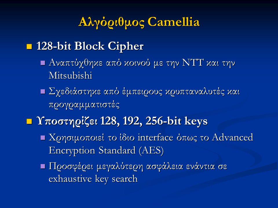 Αλγόριθμος Camellia 128-bit Block Cipher 128-bit Block Cipher Αναπτύχθηκε από κοινού με την NTT και την Μitsubishi Αναπτύχθηκε από κοινού με την NTT κ
