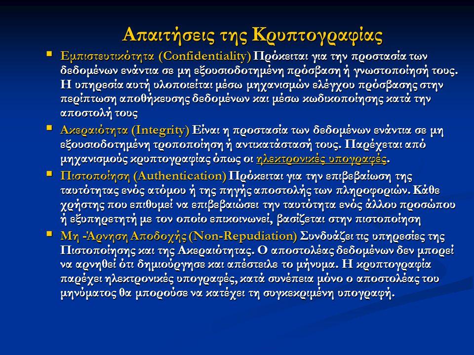 Απαιτήσεις της Κρυπτογραφίας  Εμπιστευτικότητα (Confidentiality) Πρόκειται για την προστασία των δεδομένων ενάντια σε μη εξουσιοδοτημένη πρόσβαση ή γ