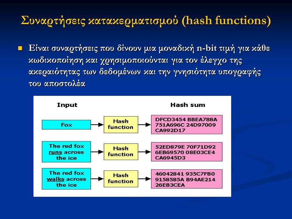 Συναρτήσεις κατακερματισμού (hash functions) Είναι συναρτήσεις που δίνουν μια μοναδική n-bit τιμή για κάθε κωδικοποίηση και χρησιμοποιούνται για τον έ