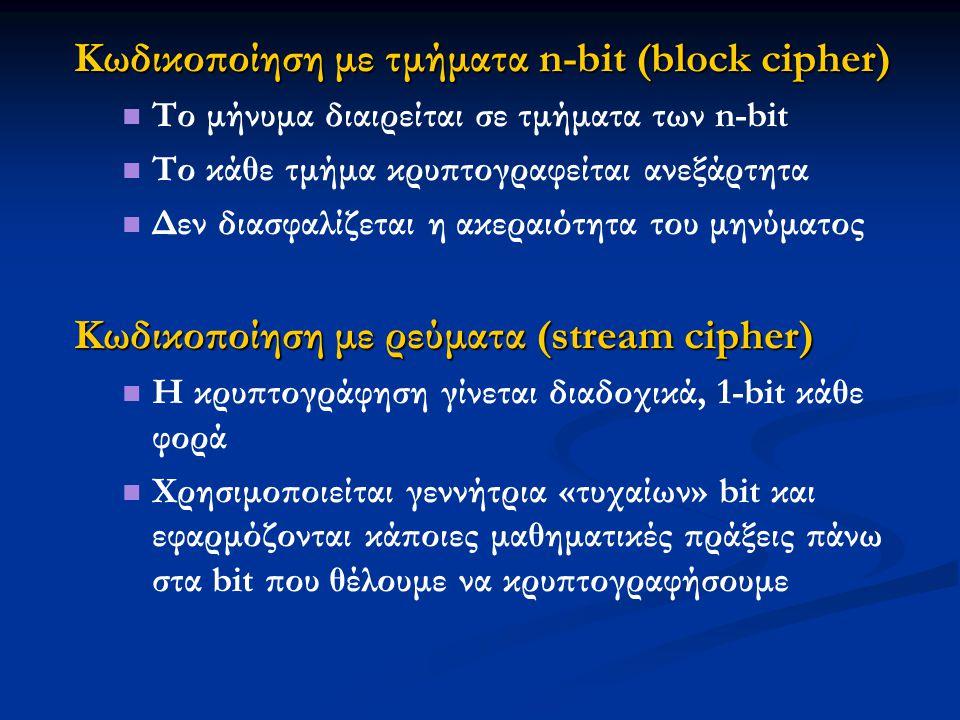 Κωδικοποίηση με τμήματα n-bit (block cipher) Το μήνυμα διαιρείται σε τμήματα των n-bit Το κάθε τμήμα κρυπτογραφείται ανεξάρτητα Δεν διασφαλίζεται η ακ