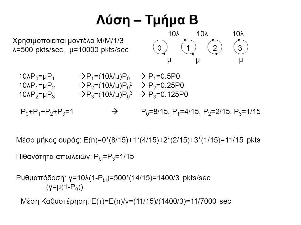Λύση – Τμήμα Β 10λ μ μ μ 0 12 3 Χρησιμοποιείται μοντέλο Μ/Μ/1/3 λ=500 pkts/sec, μ=10000 pkts/sec 10λP 0 =μP 1  P 1 =(10λ/μ)P 0  P 1 =0.5P0 10λP 1 =μ