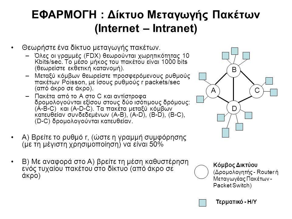 ΕΦΑΡΜΟΓΗ : Δίκτυο Μεταγωγής Πακέτων (Internet – Intranet) Θεωρήστε ένα δίκτυο μεταγωγής πακέτων. –Όλες οι γραμμές (FDX) θεωρούνται χωρητικότητας 10 Kb