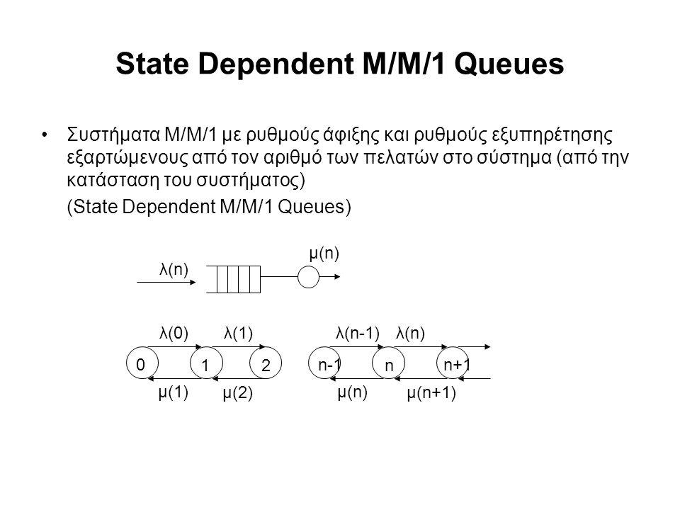State Dependent M/M/1 Queues Συστήματα Μ/Μ/1 με ρυθμούς άφιξης και ρυθμούς εξυπηρέτησης εξαρτώμενους από τον αριθμό των πελατών στο σύστημα (από την κ