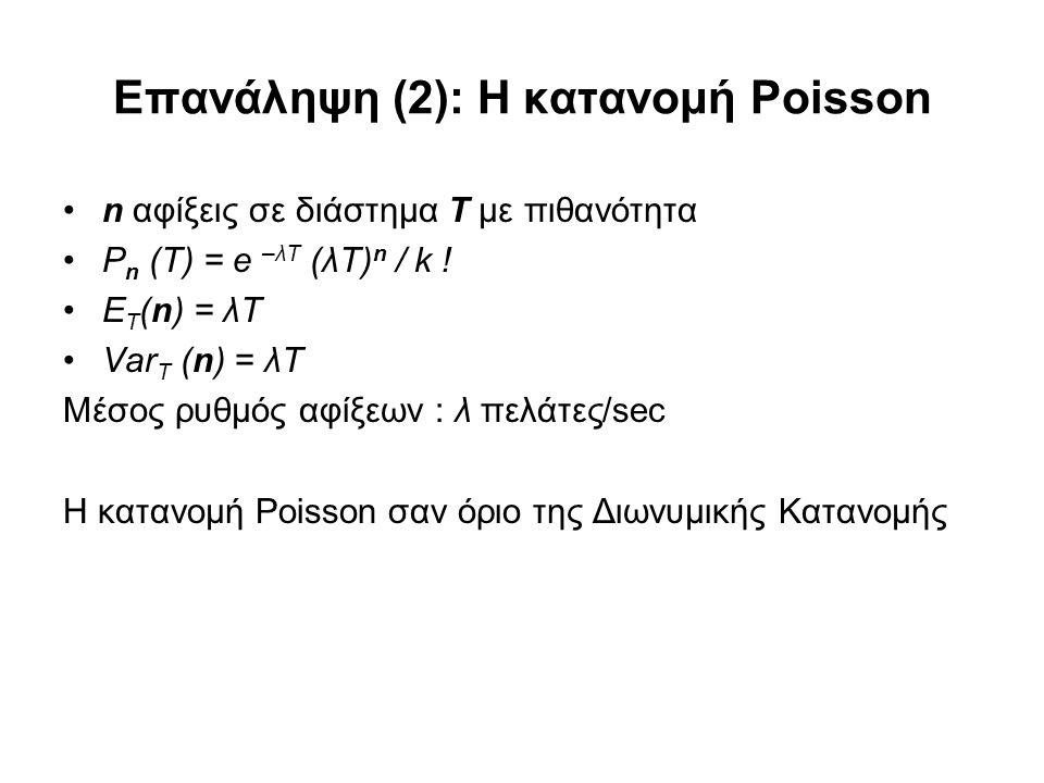 Επανάληψη (2): Η κατανομή Poisson n αφίξεις σε διάστημα Τ με πιθανότητα P n (T) = e –λT (λΤ) n / k ! E T (n) = λT Var T (n) = λΤ Μέσος ρυθμός αφίξεων