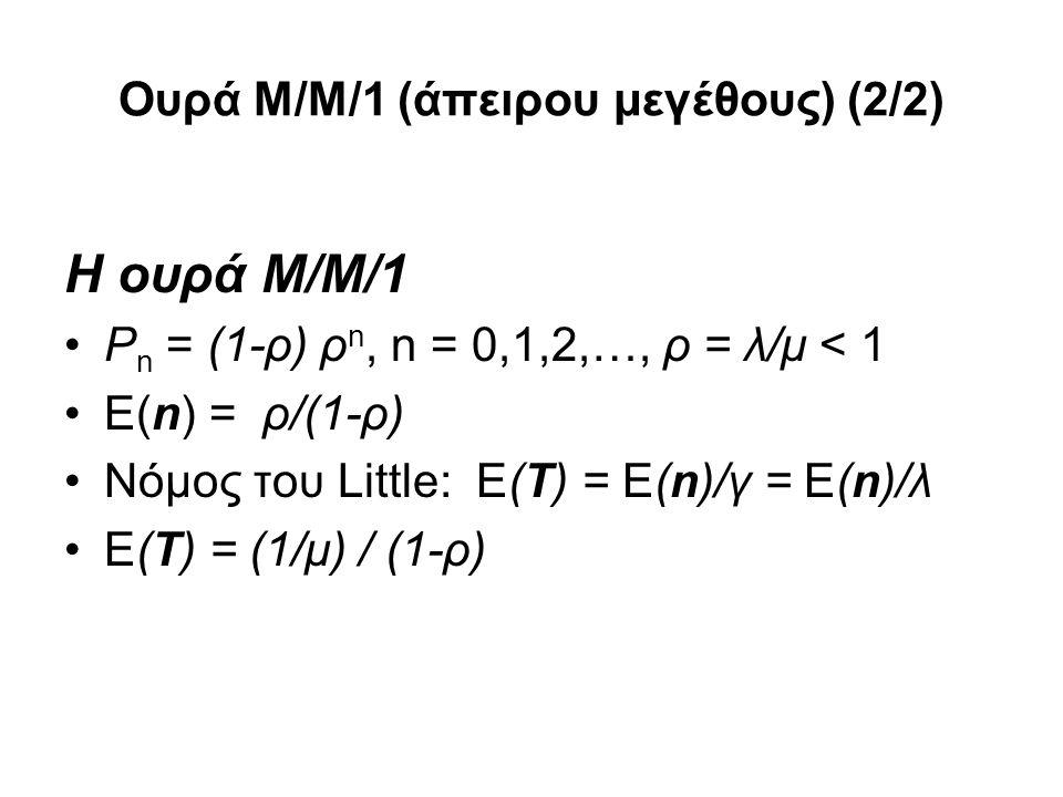Ουρά Μ/Μ/1 (άπειρου μεγέθους) (2/2) Η ουρά Μ/Μ/1 P n = (1-ρ) ρ n, n = 0,1,2,…, ρ = λ/μ < 1 E(n) = ρ/(1-ρ) Νόμος του Little: E(T) = E(n)/γ = E(n)/λ E(T