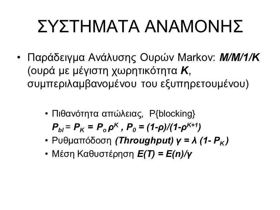 ΣΥΣΤΗΜΑΤΑ ΑΝΑΜΟΝΗΣ Παράδειγμα Ανάλυσης Ουρών Markov: M/M/1/K (ουρά με μέγιστη χωρητικότητα Κ, συμπεριλαμβανομένου του εξυπηρετουμένου) Πιθανότητα απώλ