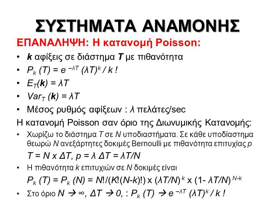ΣΥΣΤΗΜΑΤΑ ΑΝΑΜΟΝΗΣ ΕΠΑΝΑΛΗΨΗ: Η κατανομή Poisson: k αφίξεις σε διάστημα Τ με πιθανότητα P k (T) = e –λT (λΤ) k / k .