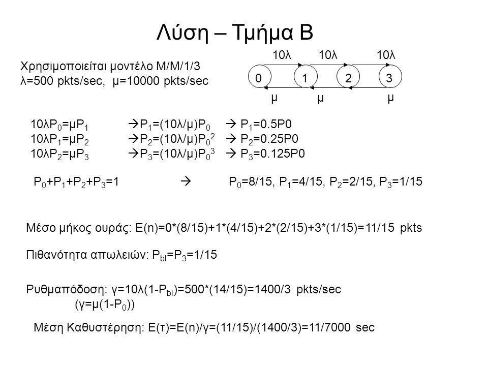Λύση – Τμήμα Β 10λ μ μ μ 0 12 3 Χρησιμοποιείται μοντέλο Μ/Μ/1/3 λ=500 pkts/sec, μ=10000 pkts/sec 10λP 0 =μP 1  P 1 =(10λ/μ)P 0  P 1 =0.5P0 10λP 1 =μP 2  P 2 =(10λ/μ)P 0 2  P 2 =0.25P0 10λP 2 =μP 3  P 3 =(10λ/μ)P 0 3  P 3 =0.125P0 P 0 +P 1 +P 2 +P 3 =1  P 0 =8/15, P 1 =4/15, P 2 =2/15, P 3 =1/15 Ρυθμαπόδοση: γ=10λ(1-P bl )=500*(14/15)=1400/3 pkts/sec (γ=μ(1-P 0 )) Μέσο μήκος ουράς: E(n)=0*(8/15)+1*(4/15)+2*(2/15)+3*(1/15)=11/15 pkts Πιθανότητα απωλειών: P bl =P 3 =1/15 Μέση Καθυστέρηση: E(τ)=E(n)/γ=(11/15)/(1400/3)=11/7000 sec