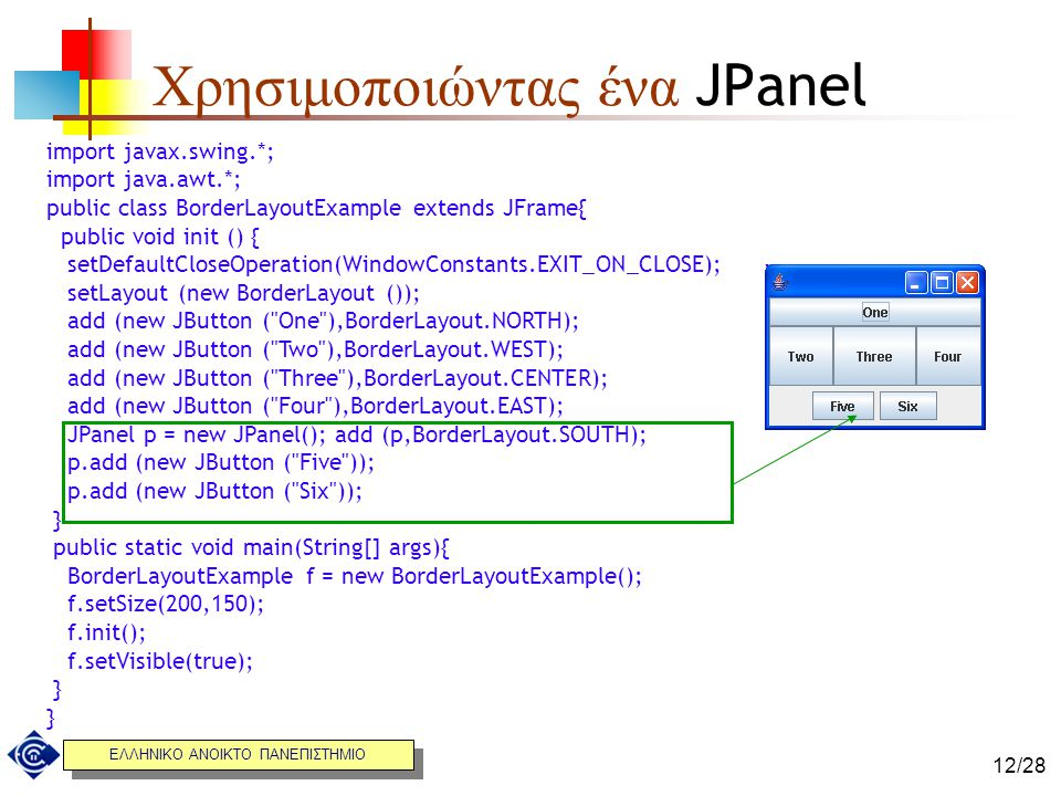 ΕΛΛΗΝΙΚΟ ΑΝΟΙΚΤΟ ΠΑΝΕΠΙΣΤΗΜΙΟ 12/28 Χρησιμοποιώντας ένα JPanel import javax.swing.*; import java.awt.*; public class BorderLayoutExample extends JFram