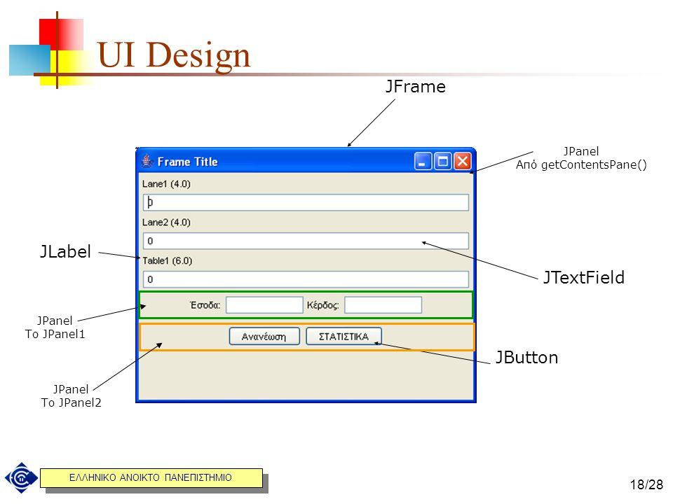 ΕΛΛΗΝΙΚΟ ΑΝΟΙΚΤΟ ΠΑΝΕΠΙΣΤΗΜΙΟ 18/28 UI Design JPanel Από getContentsPane() JLabel JTextField JButton JFrame JPanel Το JPanel1 JPanel Το JPanel2