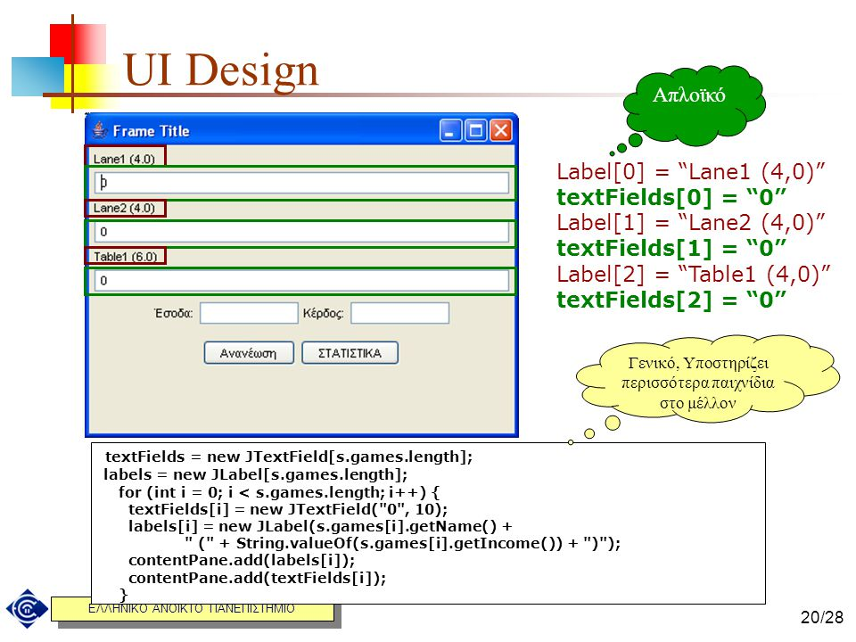 ΕΛΛΗΝΙΚΟ ΑΝΟΙΚΤΟ ΠΑΝΕΠΙΣΤΗΜΙΟ 20/28 UI Design textFields = new JTextField[s.games.length]; labels = new JLabel[s.games.length]; for (int i = 0; i < s.