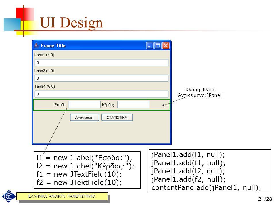 ΕΛΛΗΝΙΚΟ ΑΝΟΙΚΤΟ ΠΑΝΕΠΙΣΤΗΜΙΟ 21/28 UI Design l1 = new JLabel(