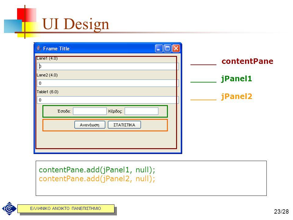 ΕΛΛΗΝΙΚΟ ΑΝΟΙΚΤΟ ΠΑΝΕΠΙΣΤΗΜΙΟ 23/28 UI Design contentPane.add(jPanel1, null); contentPane.add(jPanel2, null); _____ contentPane _____ jPanel1 _____ jP